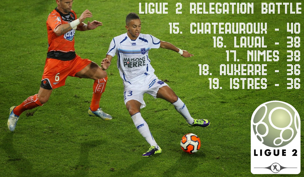Five Worried Candidates in the Ligue 2 Relegation Battle