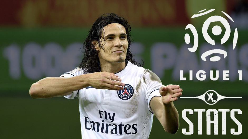 Unlucky For Some – Ligue 1 Stat-Attack After 13 Games